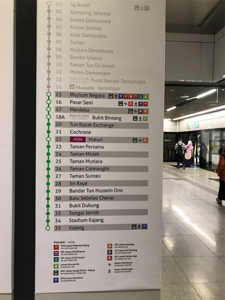 KLセントラル MRT路線図