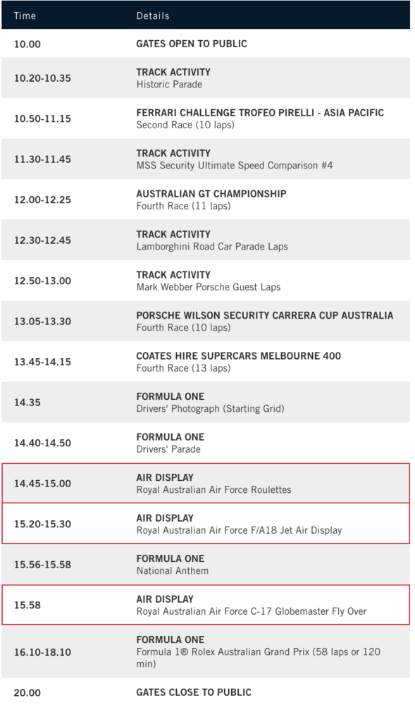 F1オーストラリアGP航空ショー スケジュール
