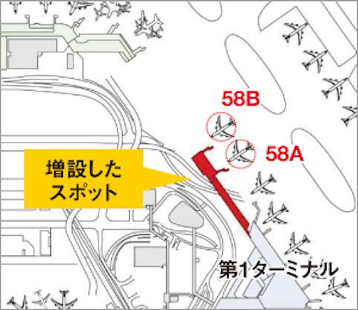 成田空港の58番ゲート