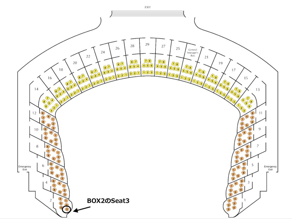 ABT パルテール サイド座席