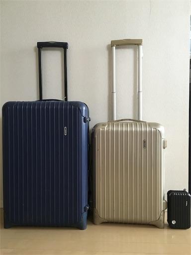 スーツケースRIMOWA